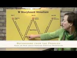 Storyboarding by Mary Carroll Moore